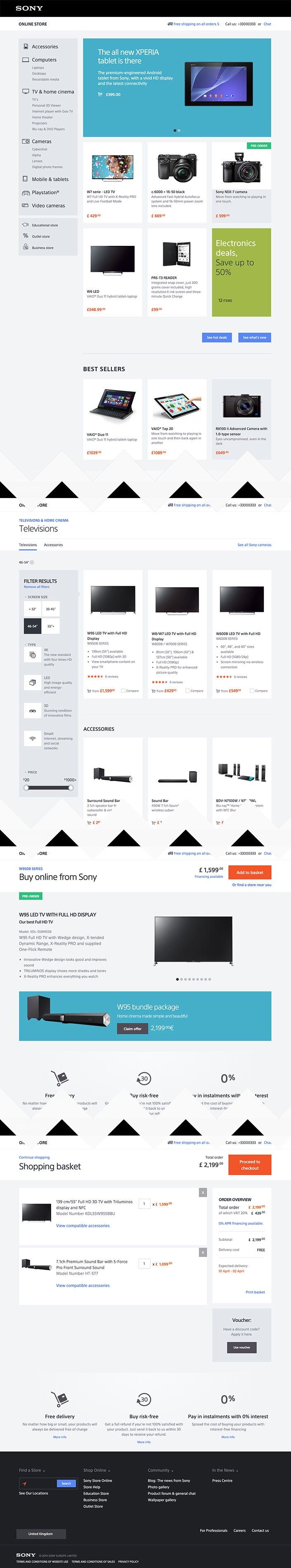 Sony-E-Commerce-Mobile-Journey